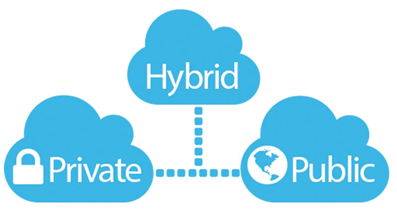 Hybrid Cloud-