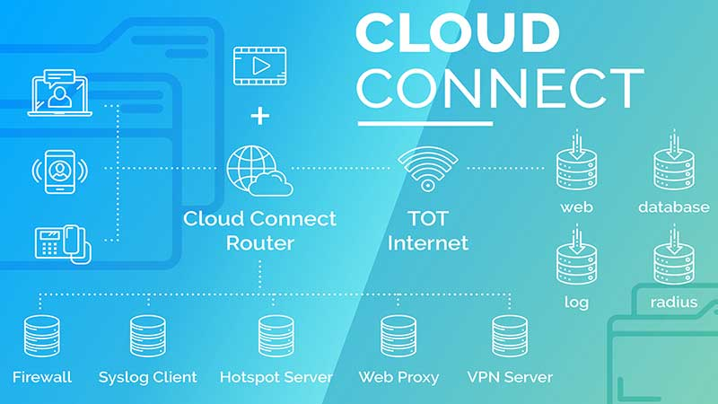cloud-connect