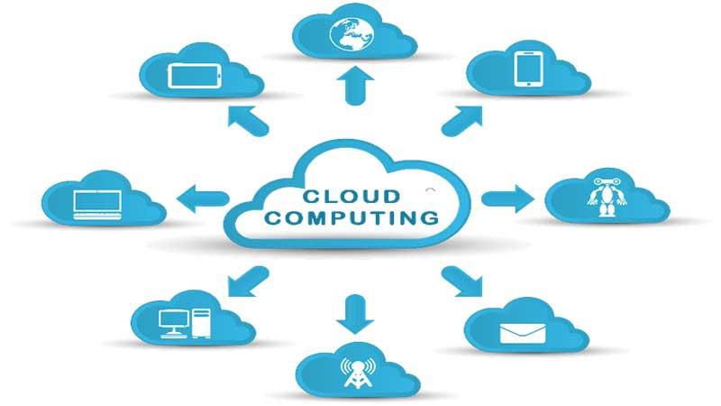 Cloud-Computing-web-program